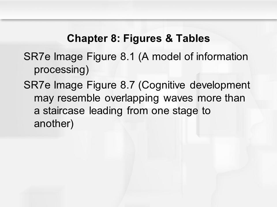 Chapter 8: Figures & Tables SR7e Image Figure 8.1 (A model of information processing) SR7e Image Figure 8.7 (Cognitive development may resemble overla