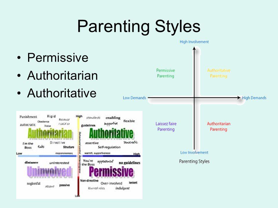 Parenting Styles Permissive Authoritarian Authoritative