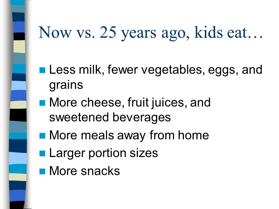 Now vs. 25 years ago, kids eat… Less milk, fewer vegetables, eggs, and grains More cheese, fruit juices, and sweetened beverages More meals away from