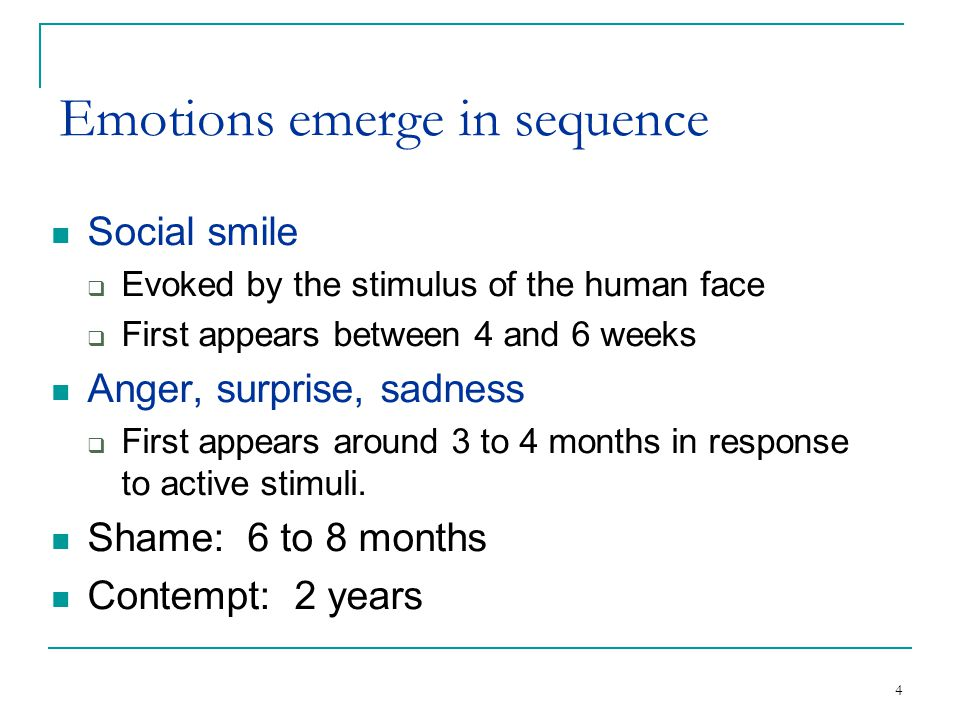 5 Negative Emotions Anger is expressed during the first months when babies cry in response to unpleasant experiences (4-6 months).