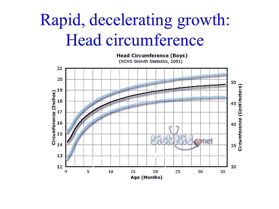"Rapid, decelerating growth: Head circumference Birth 13.75"" 6 mos.. 17"" 12 mos. 18"" 24 mos. 19"""