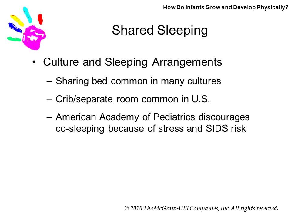 © 2010 The McGraw-Hill Companies, Inc. All rights reserved. Shared Sleeping Culture and Sleeping Arrangements –Sharing bed common in many cultures –Cr