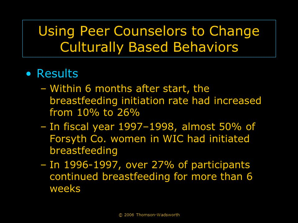 © 2006 Thomson-Wadsworth Using Peer Counselors to Change Culturally Based Behaviors Results –Within 6 months after start, the breastfeeding initiation rate had increased from 10% to 26% –In fiscal year 1997–1998, almost 50% of Forsyth Co.