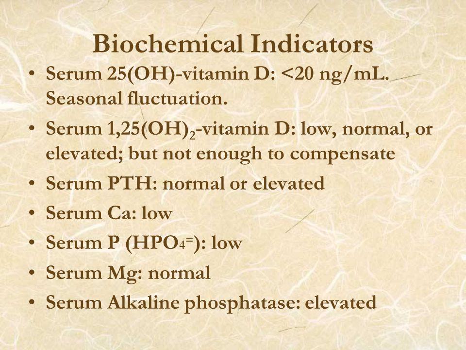 Biochemical Indicators Serum 25(OH)-vitamin D: <20 ng/mL.