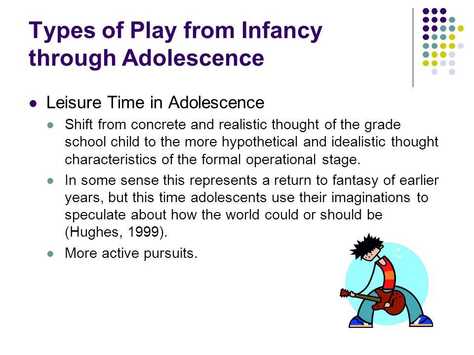 Common Activities in Adolescence (Anderson, Huston, Schmitt, Linebarger, & Wright, 2001)