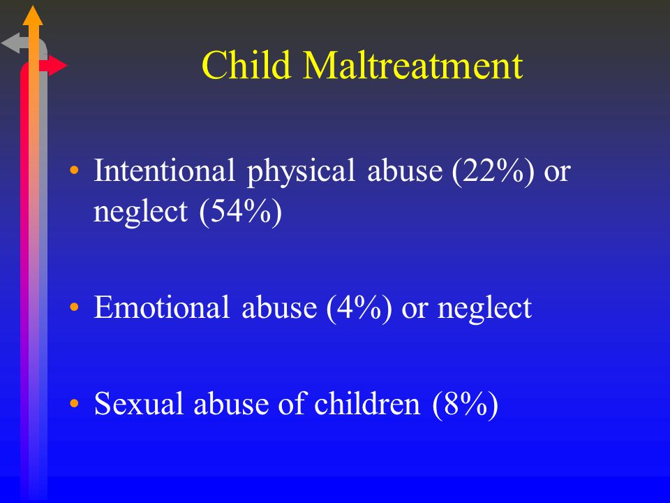 Child Maltreatment Intentional physical abuse (22%) or neglect (54%) Emotional abuse (4%) or neglect Sexual abuse of children (8%)