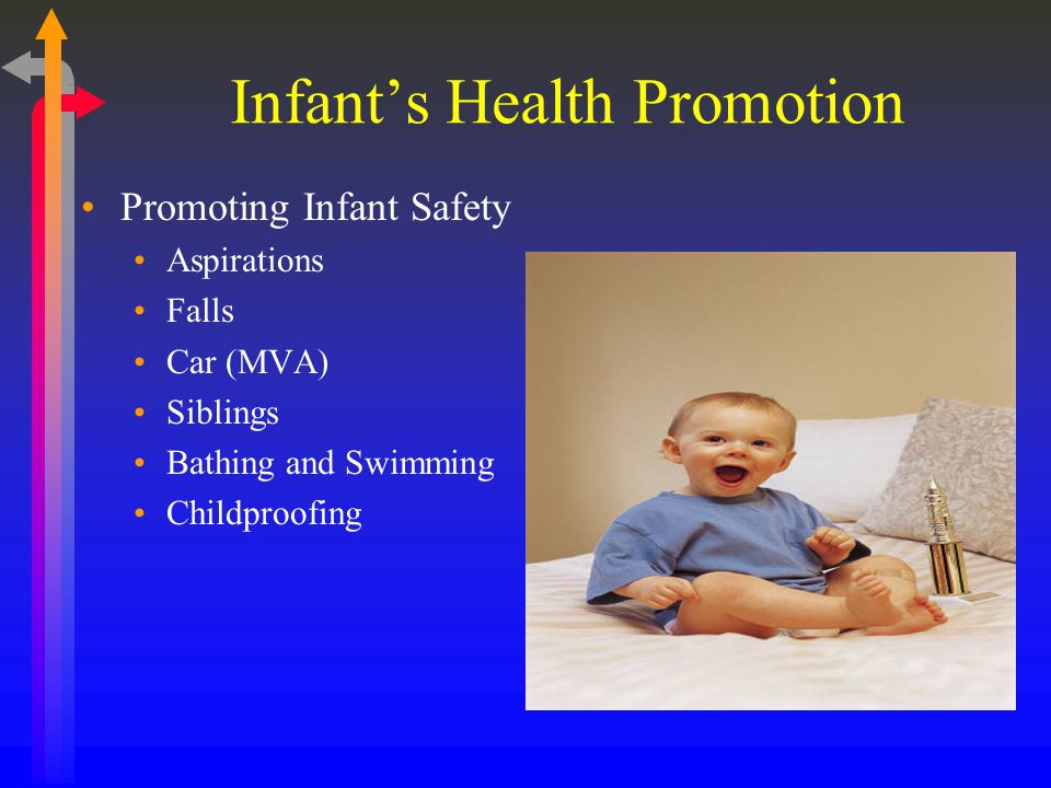 Infant's Health Promotion Promoting Infant Safety Aspirations Falls Car (MVA) Siblings Bathing and Swimming Childproofing