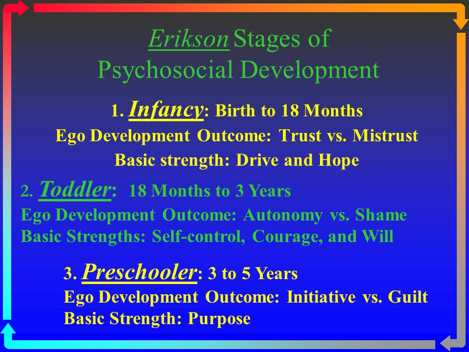 Erikson Stages of Psychosocial Development 1.