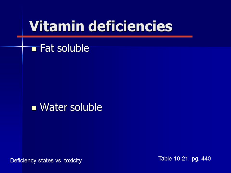 Vitamin deficiencies Fat soluble Fat soluble Water soluble Water soluble Table 10-21, pg.