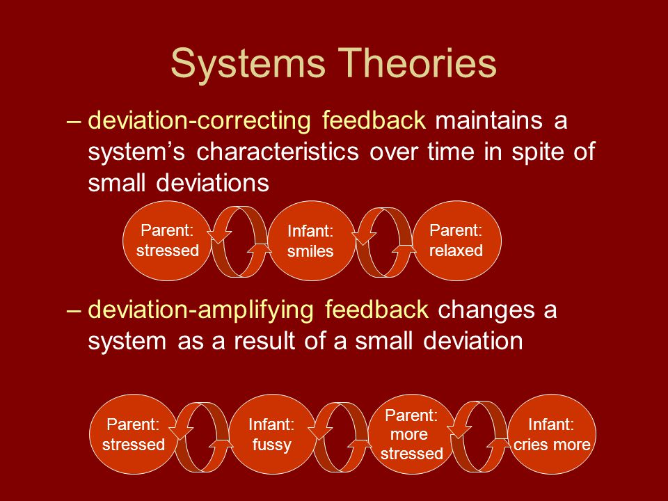 Parent: more stressed Infant: cries more Infant: fussy Systems Theories –deviation-correcting feedback maintains a system's characteristics over time in spite of small deviations Infant: smiles Parent: relaxed –deviation-amplifying feedback changes a system as a result of a small deviation Parent: stressed Parent: stressed