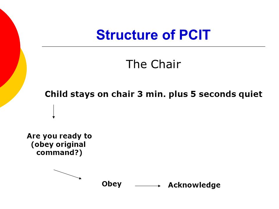 Structure of PCIT The Chair Child stays on chair 3 min.