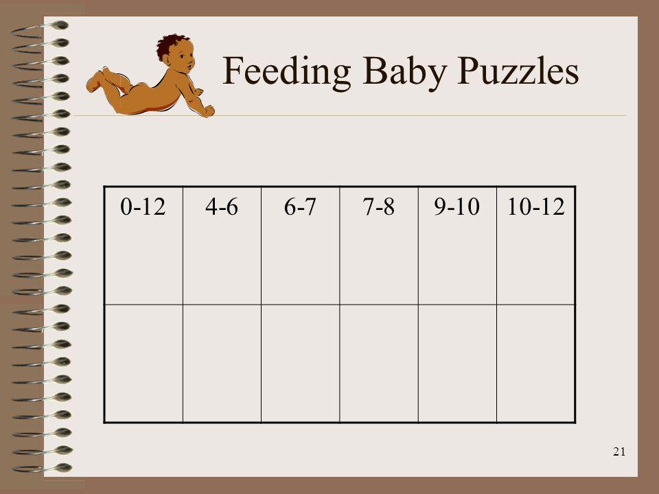 21 Feeding Baby Puzzles 0-124-66-77-89-1010-12