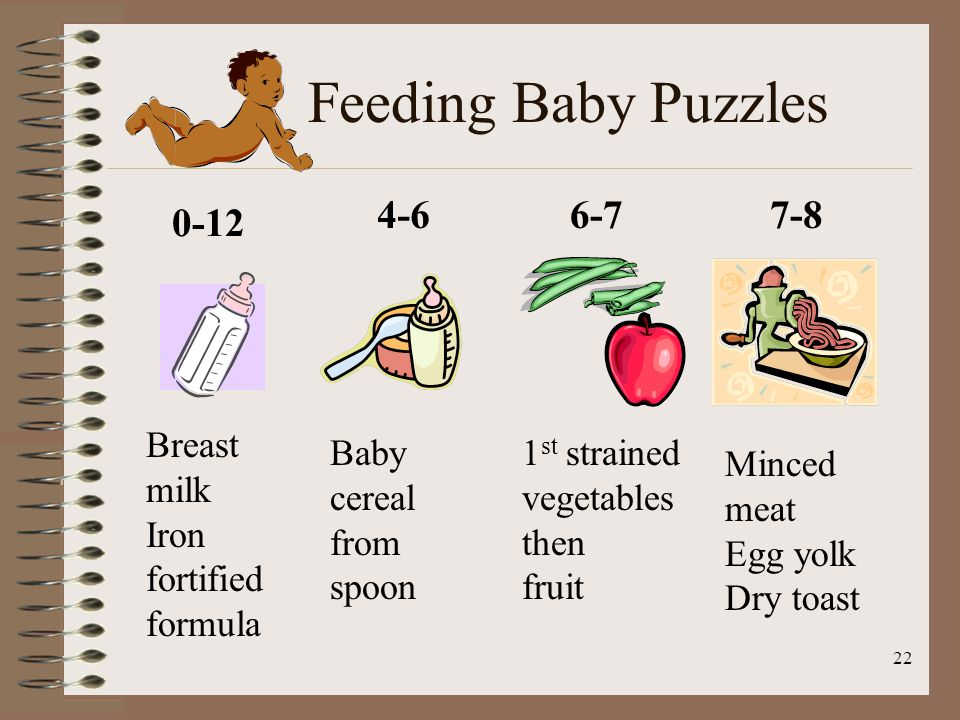 22 Feeding Baby Puzzles 0-12 Breast milk Iron fortified formula 4-6 Baby cereal from spoon 6-7 1 st strained vegetables then fruit 7-8 Minced meat Egg yolk Dry toast