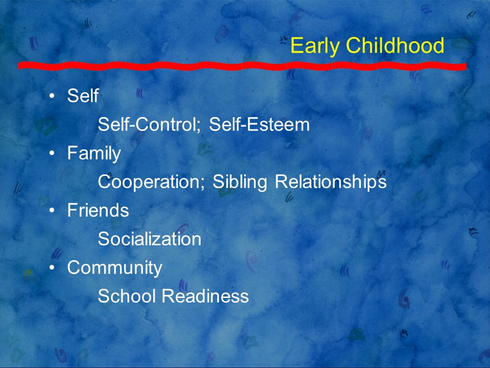Early Childhood Self Self-Control; Self-Esteem Family Cooperation; Sibling Relationships Friends Socialization Community School Readiness