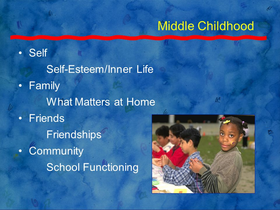 Middle Childhood Self Self-Esteem/Inner Life Family What Matters at Home Friends Friendships Community School Functioning