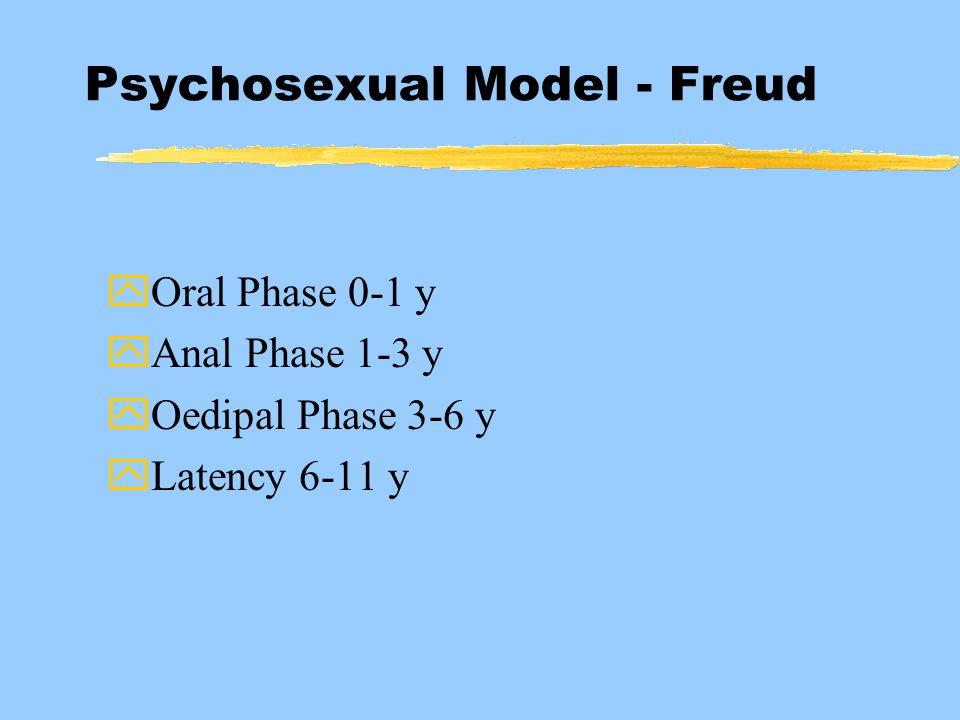 Psychosexual Model - Freud yOral Phase 0-1 y yAnal Phase 1-3 y yOedipal Phase 3-6 y yLatency 6-11 y