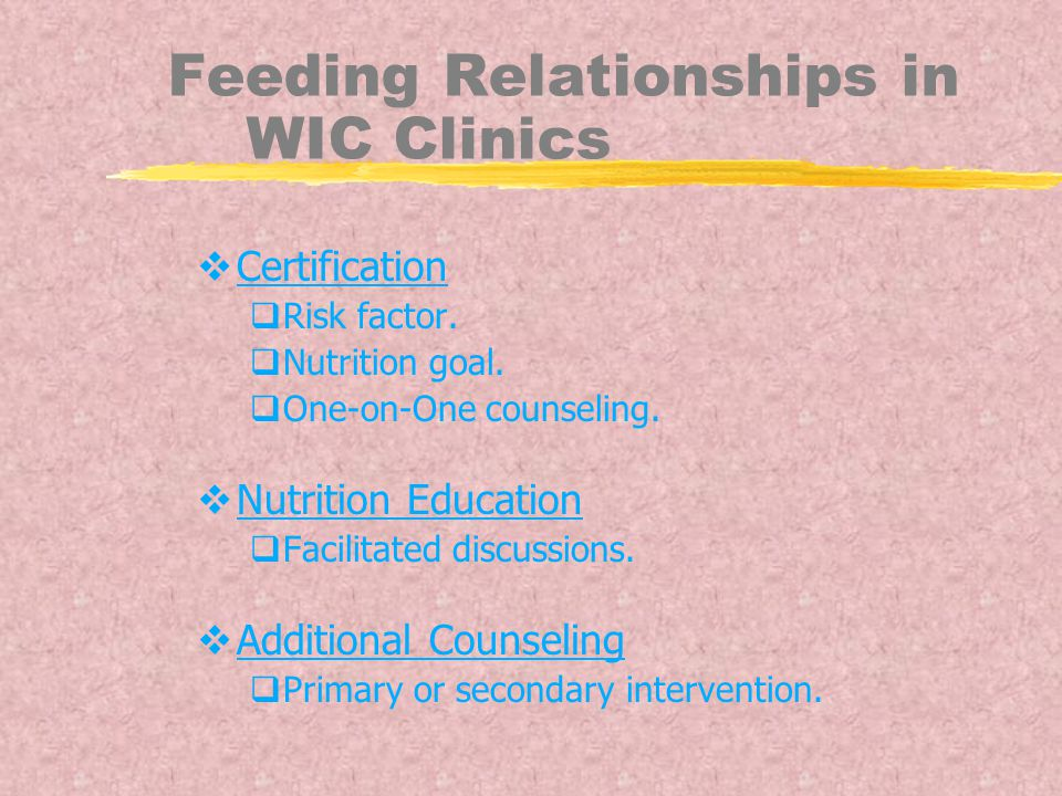 Feeding Relationships in WIC Clinics  Certification  Risk factor.