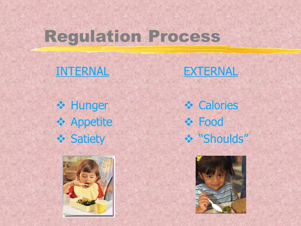 Regulation Process INTERNAL  Hunger  Appetite  Satiety EXTERNAL  Calories  Food  Shoulds