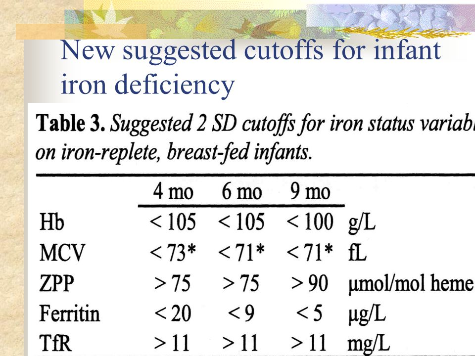New suggested cutoffs for infant iron deficiency