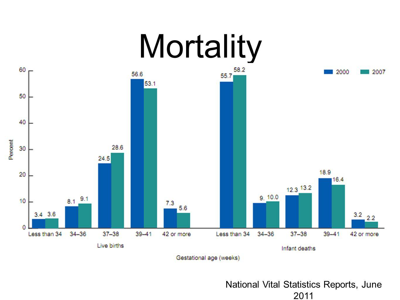 Mortality National Vital Statistics Reports, June 2011