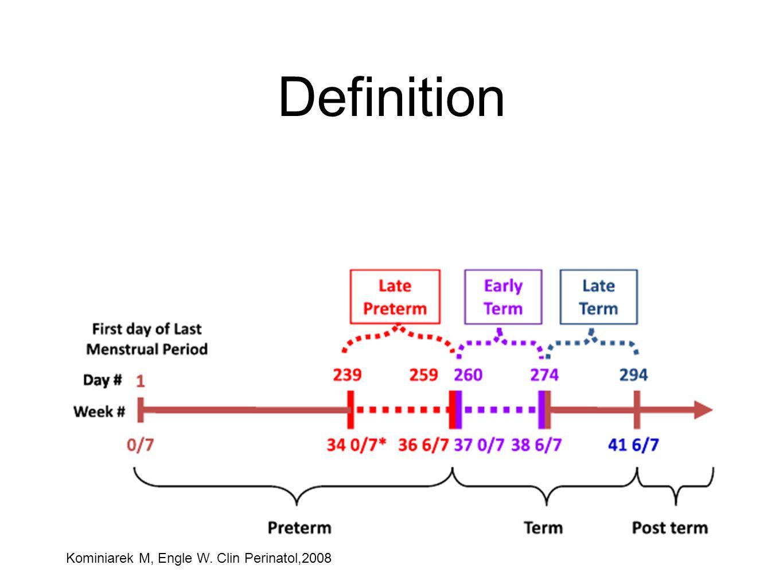 Definition Kominiarek M, Engle W. Clin Perinatol,2008