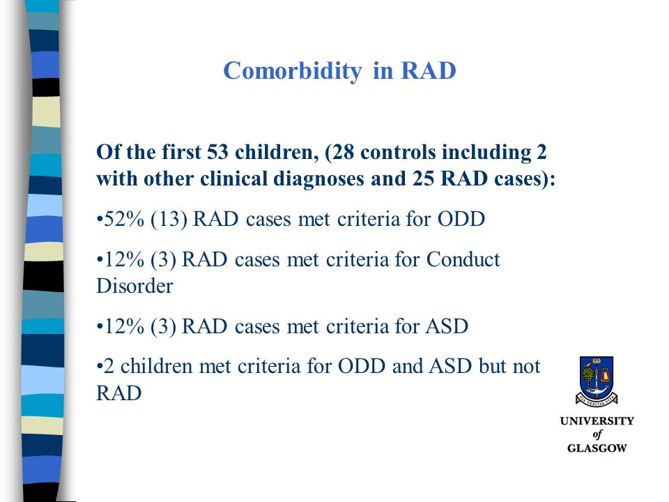 Of the first 53 children, (28 controls including 2 with other clinical diagnoses and 25 RAD cases): 52% (13) RAD cases met criteria for ODD 12% (3) RA