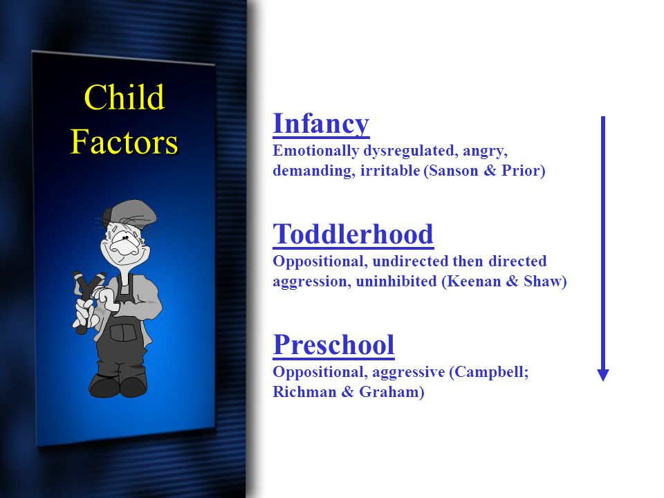 Child Factors Infancy Emotionally dysregulated, angry, demanding, irritable (Sanson & Prior) Toddlerhood Oppositional, undirected then directed aggres