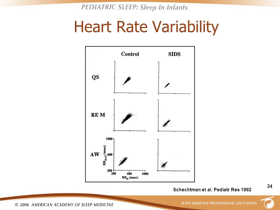 34 Heart Rate Variability Schechtman et al. Pediatr Res 1992