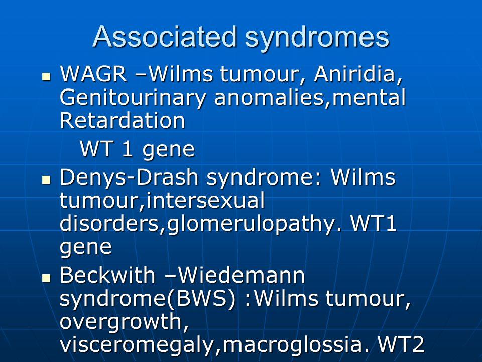 Associated syndromes WAGR –Wilms tumour, Aniridia, Genitourinary anomalies,mental Retardation WAGR –Wilms tumour, Aniridia, Genitourinary anomalies,me