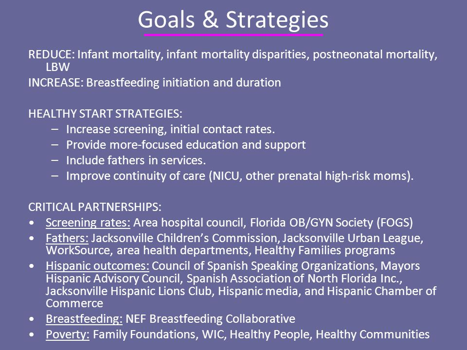 Goals & Strategies REDUCE: Infant mortality, infant mortality disparities, postneonatal mortality, LBW INCREASE: Breastfeeding initiation and duration HEALTHY START STRATEGIES: –Increase screening, initial contact rates.