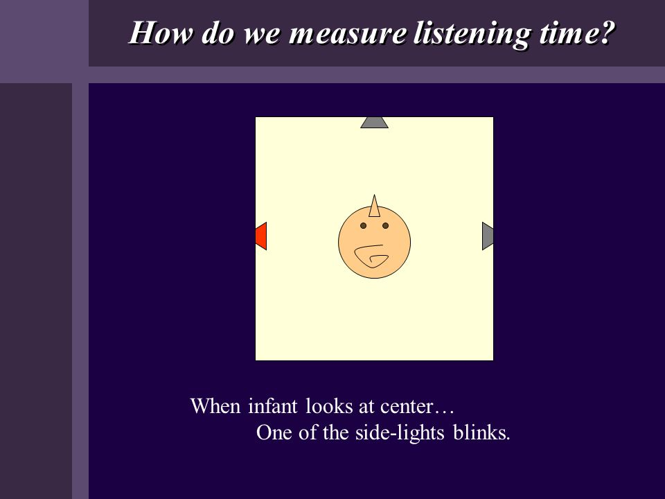 How do we measure listening time? When infant looks at center… One of the side-lights blinks.