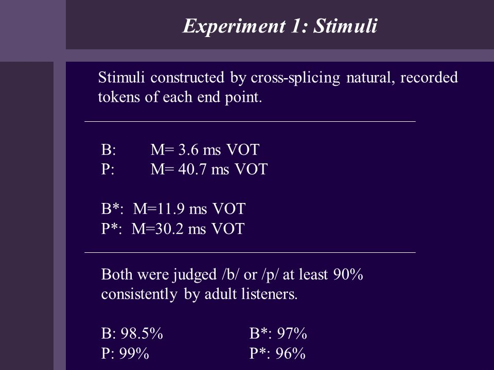 Experiment 1: Stimuli Both were judged /b/ or /p/ at least 90% consistently by adult listeners. B: 98.5%B*: 97% P: 99%P*: 96% Stimuli constructed by c