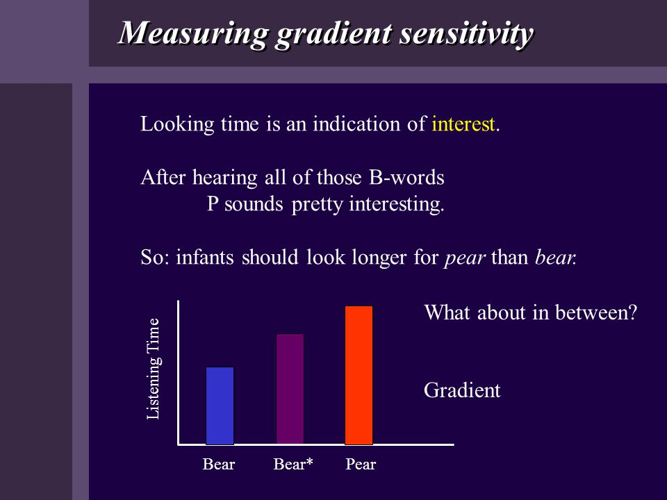 Bear* Categorical Gradient Measuring gradient sensitivity Looking time is an indication of interest. After hearing all of those B-words P sounds prett