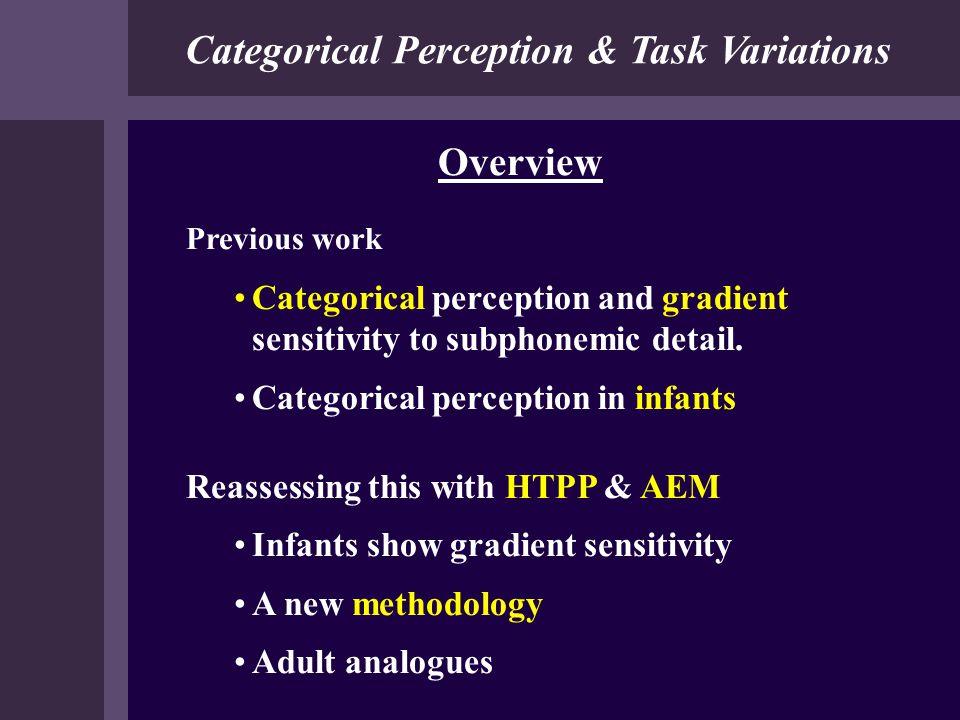 Categorical Perception & Task Variations Overview Previous work Categorical perception and gradient sensitivity to subphonemic detail. Categorical per