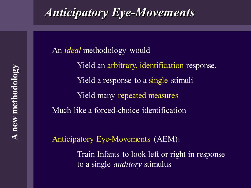 Anticipatory Eye-Movements A new methodology An ideal methodology would Yield an arbitrary, identification response. Yield a response to a single stim