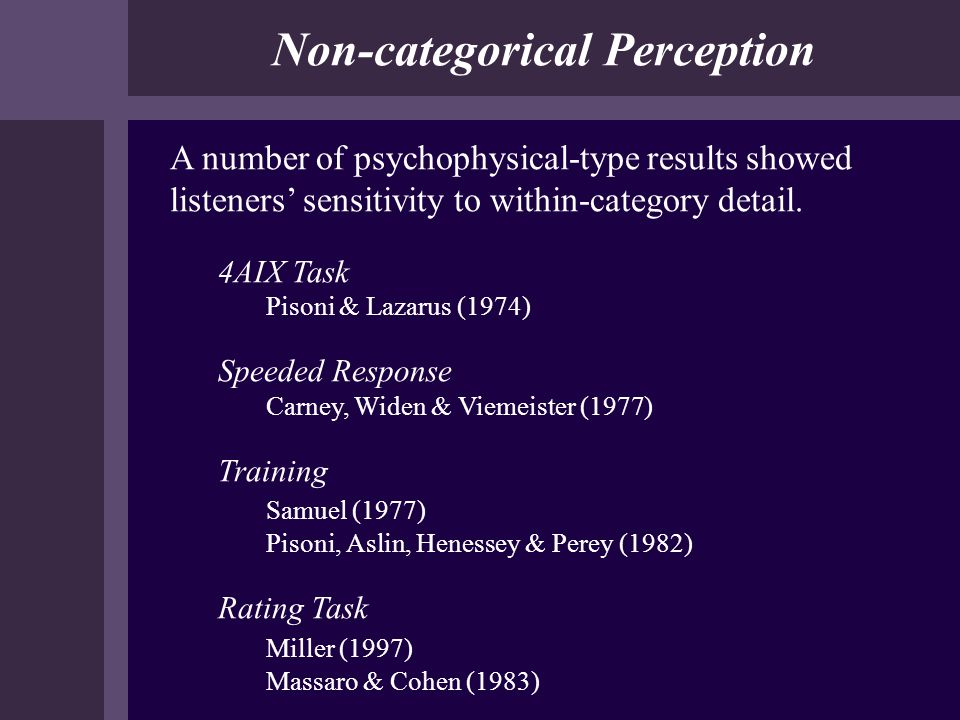 Non-categorical Perception A number of psychophysical-type results showed listeners' sensitivity to within-category detail. 4AIX Task Pisoni & Lazarus