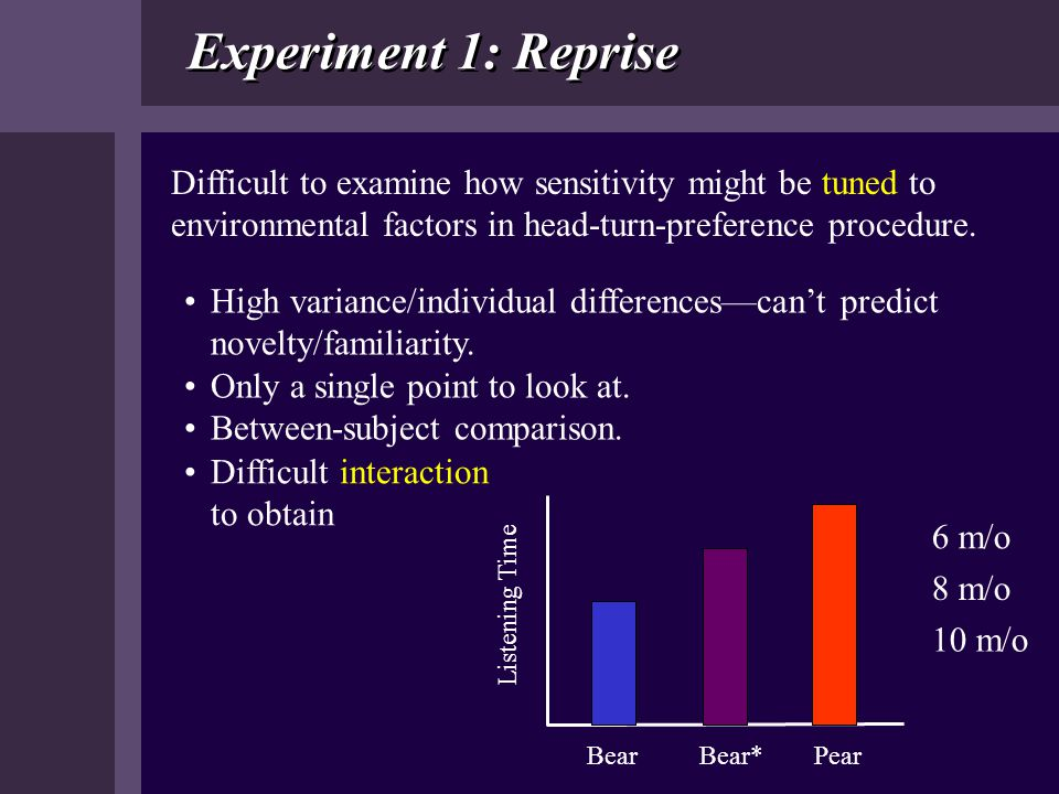 Experiment 1: Reprise High variance/individual differences—can't predict novelty/familiarity. Only a single point to look at. Between-subject comparis