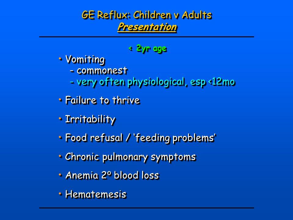 GE Reflux: Children v Adults Presentation Presentation Vomiting Vomiting - commonest - commonest - very often physiological, esp <12mo - very often physiological, esp <12mo Failure to thrive Failure to thrive Irritability Irritability Food refusal / 'feeding problems' Food refusal / 'feeding problems' Chronic pulmonary symptoms Chronic pulmonary symptoms Anemia 2 o blood loss Anemia 2 o blood loss Hematemesis Hematemesis Vomiting Vomiting - commonest - commonest - very often physiological, esp <12mo - very often physiological, esp <12mo Failure to thrive Failure to thrive Irritability Irritability Food refusal / 'feeding problems' Food refusal / 'feeding problems' Chronic pulmonary symptoms Chronic pulmonary symptoms Anemia 2 o blood loss Anemia 2 o blood loss Hematemesis Hematemesis < 2yr age