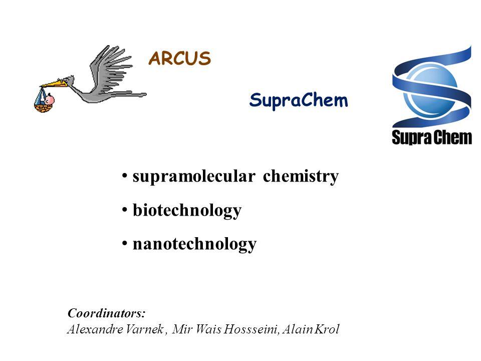 supramolecular chemistry biotechnology nanotechnology ARCUS SupraChem Coordinators: Alexandre Varnek, Mir Wais Hossseini, Alain Krol