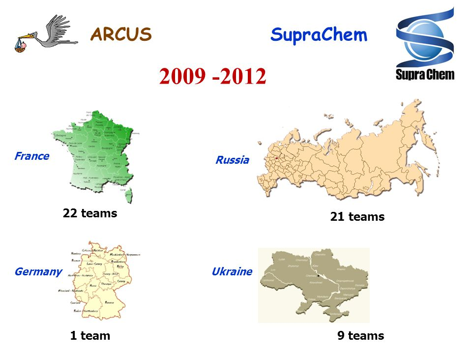 ARCUSSupraChem 9 teams 21 teams 22 teams 1 team France Germany Russia Ukraine 2009 -2012