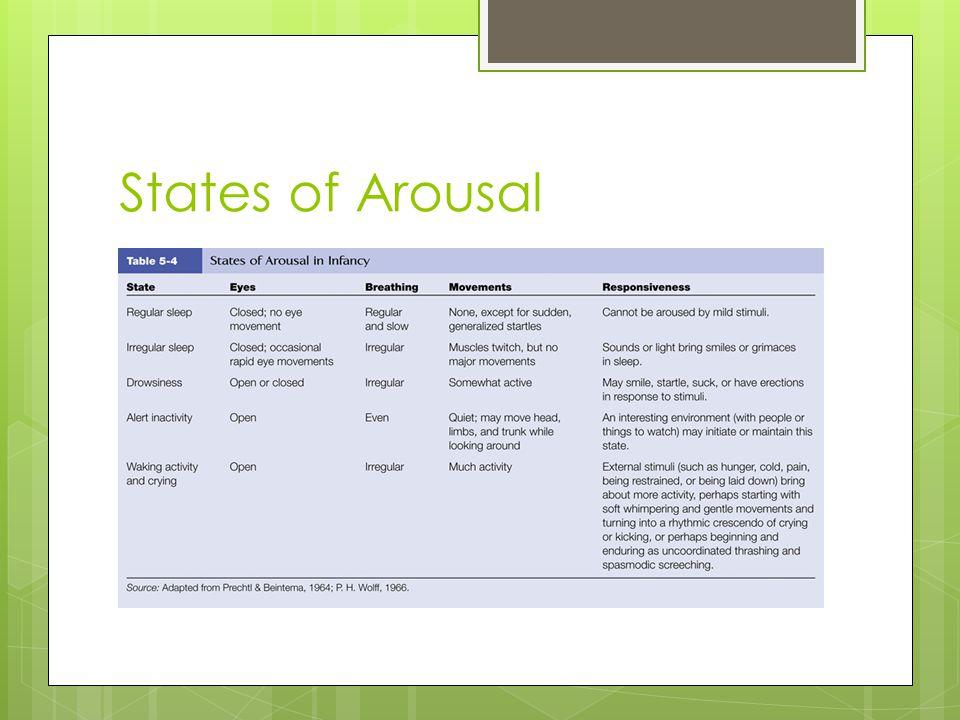 States of Arousal