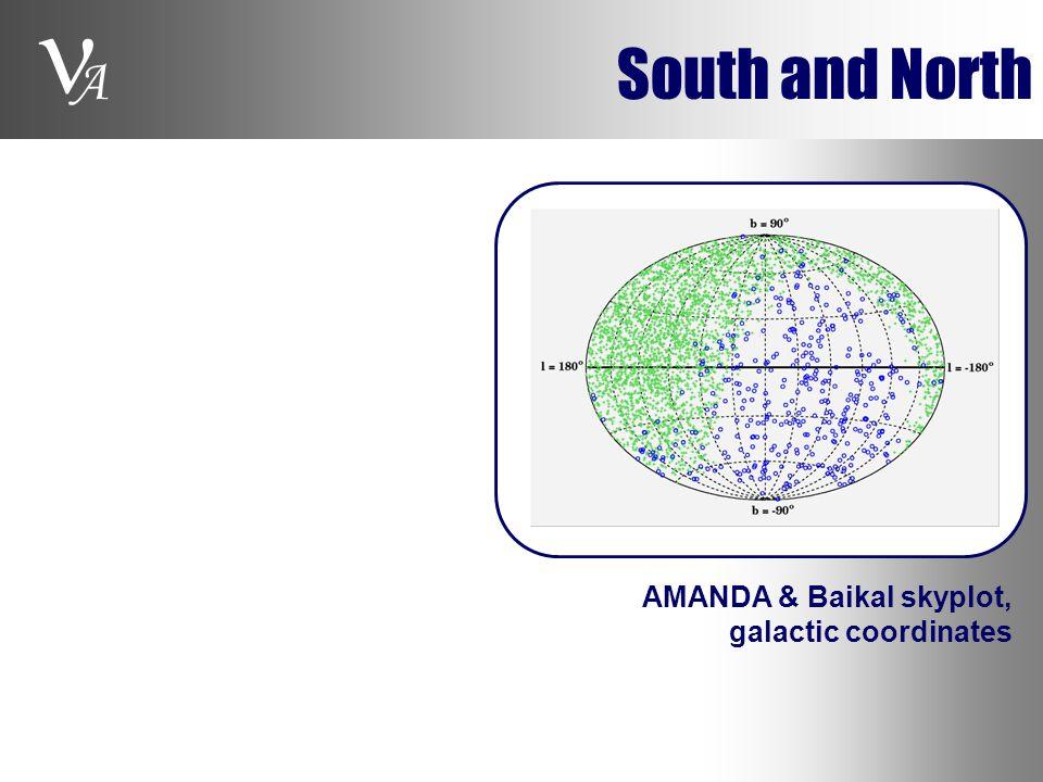 A South and North AMANDA & Baikal skyplot, galactic coordinates