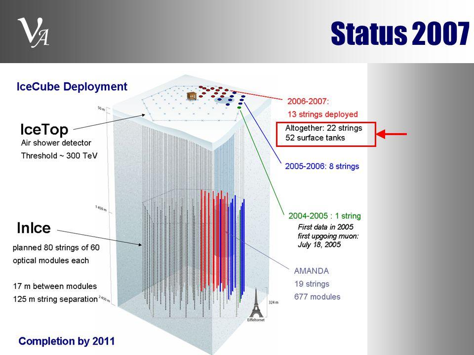 A Status 2007