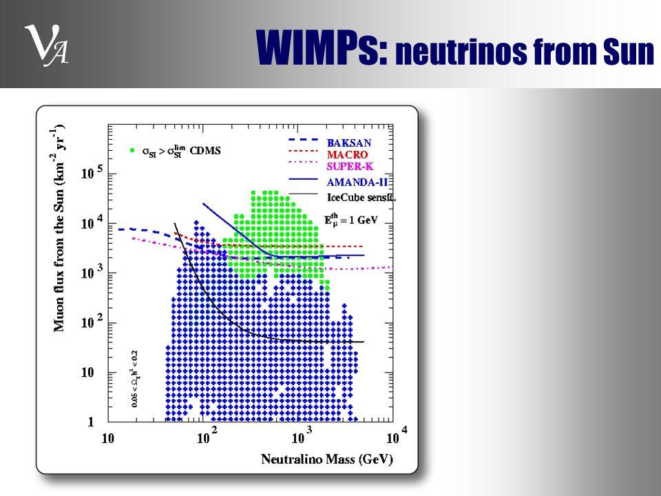 A WIMPs: neutrinos from Sun