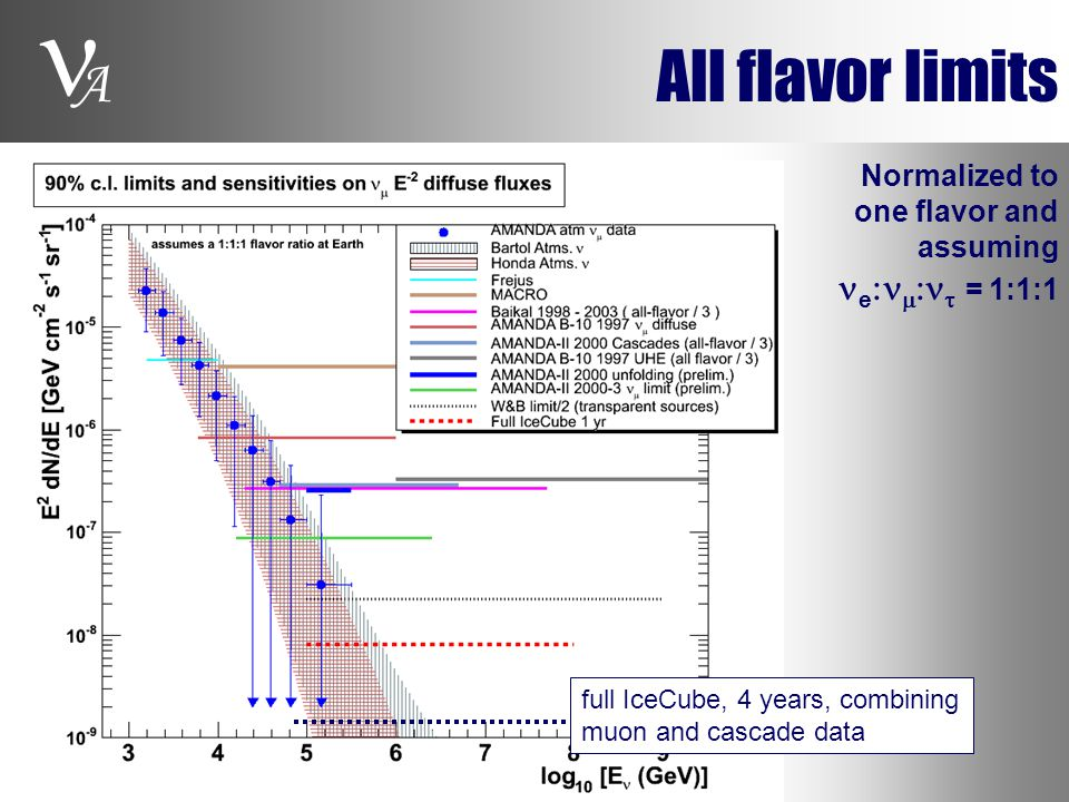 A All flavor limits Normalized to one flavor and assuming e     = 1:1:1 full IceCube, 4 years, combining muon and cascade data