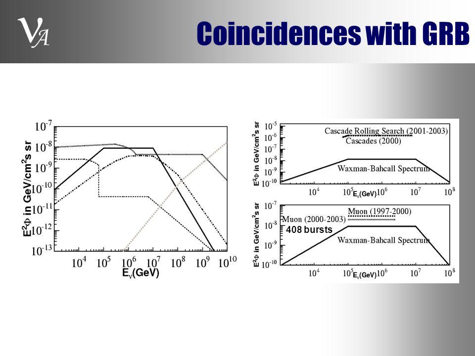 A Coincidences with GRB Hughey et al., astro-ph/0611597 407 bursts 73 bursts 408 bursts