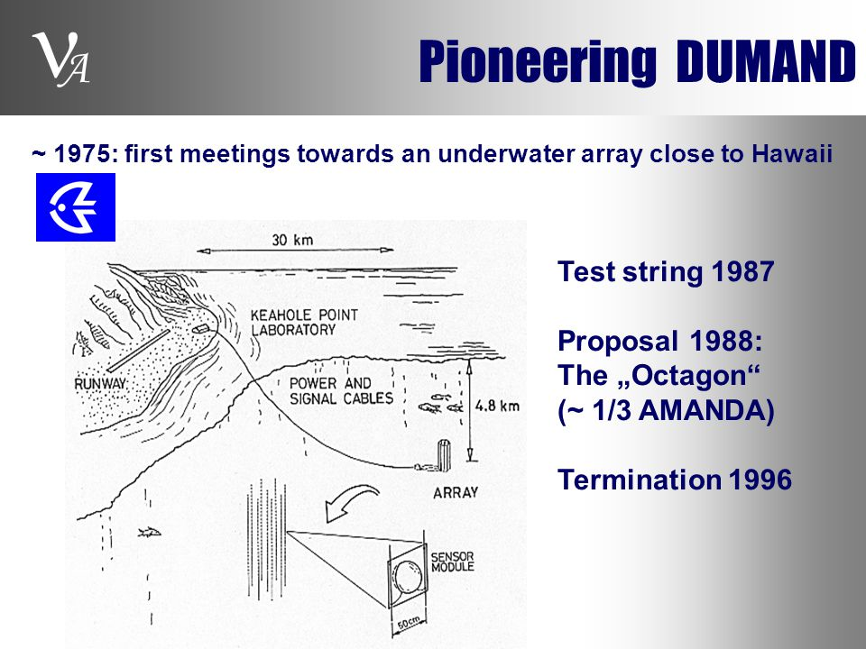 "A Pioneering DUMAND ~ 1975: first meetings towards an underwater array close to Hawaii Test string 1987 Proposal 1988: The ""Octagon"" (~ 1/3 AMANDA) Te"