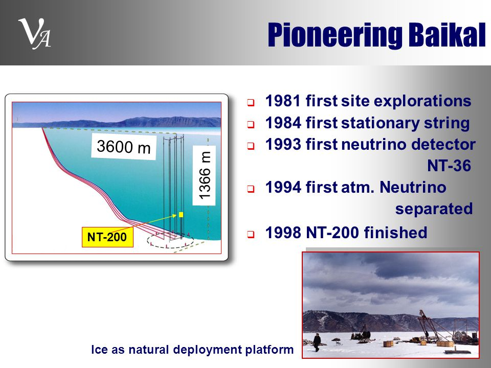 A Pioneering Baikal NT-200 3600 m 1366 m  1981 first site explorations  1984 first stationary string  1993 first neutrino detector NT-36  1994 fir