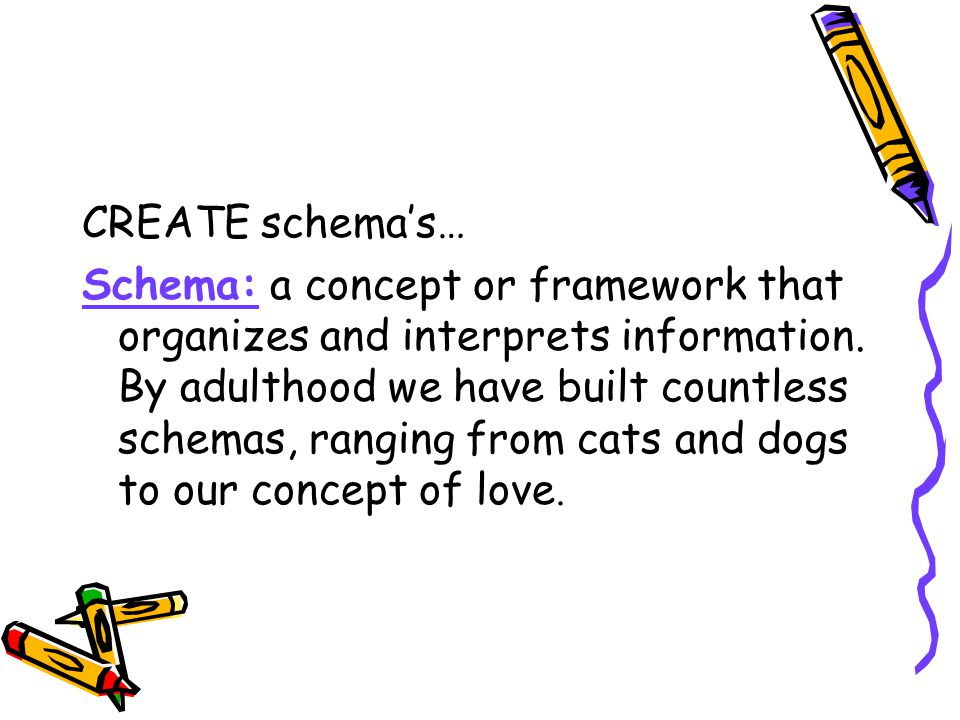 CREATE schema's… Schema: a concept or framework that organizes and interprets information. By adulthood we have built countless schemas, ranging from