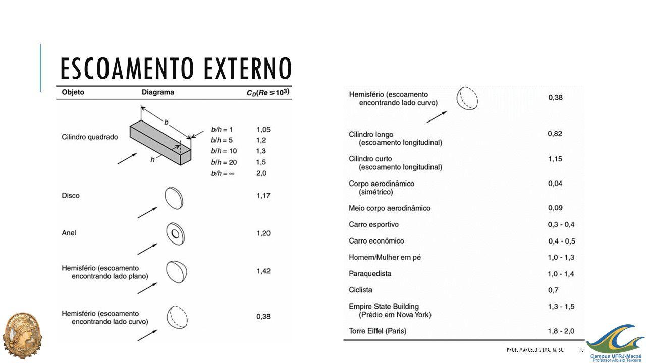 ESCOAMENTO EXTERNO PROF. MARCELO SILVA, M. SC.10
